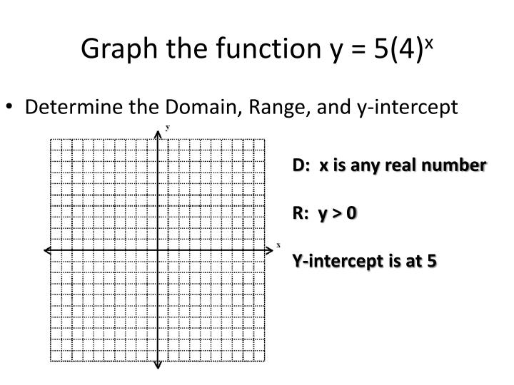 Graph the function y = 5(4)