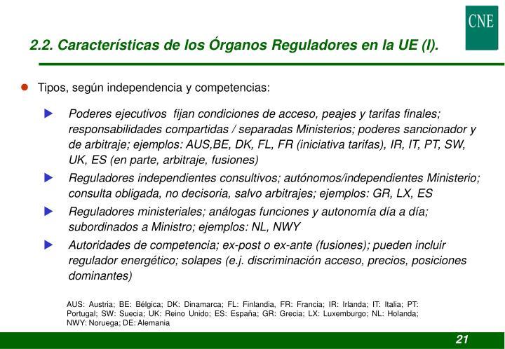 2.2. Características de los Órganos Reguladores en la UE (I).