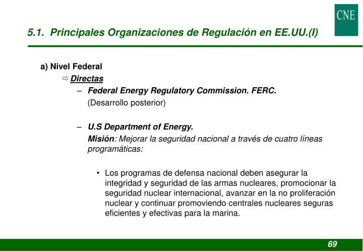 5.1.  Principales Organizaciones de Regulación en EE.UU.(I)