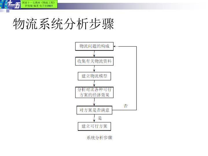 物流系统分析步骤