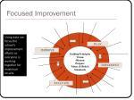 focused improvement
