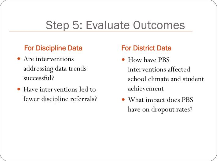 Step 5: Evaluate Outcomes