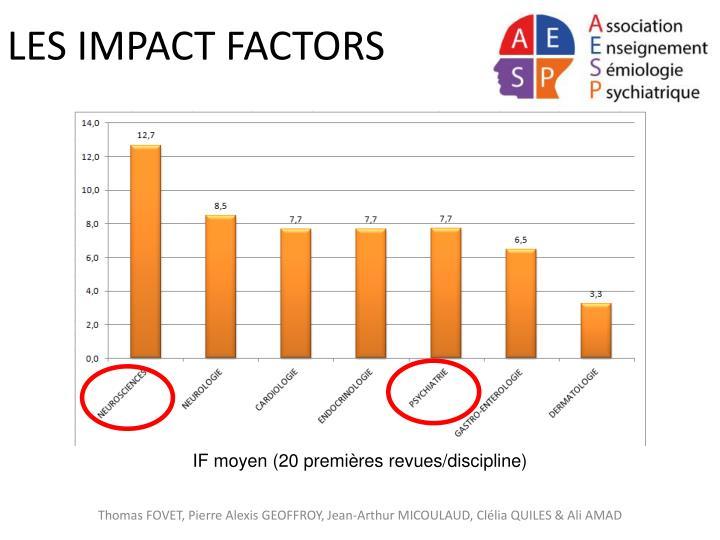 LES IMPACT FACTORS