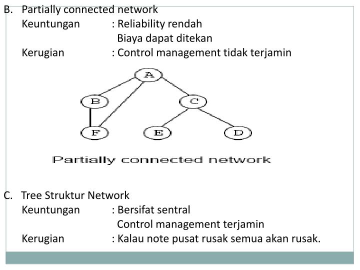 B. 	Partially connected network