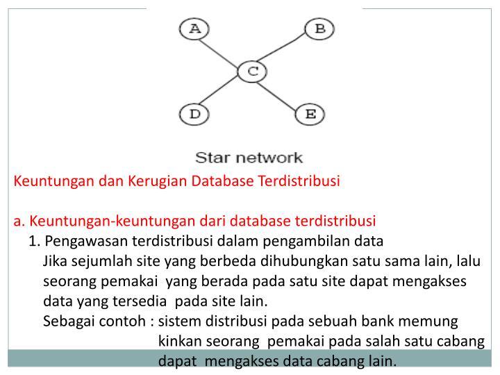 Keuntungan dan Kerugian Database Terdistribusi