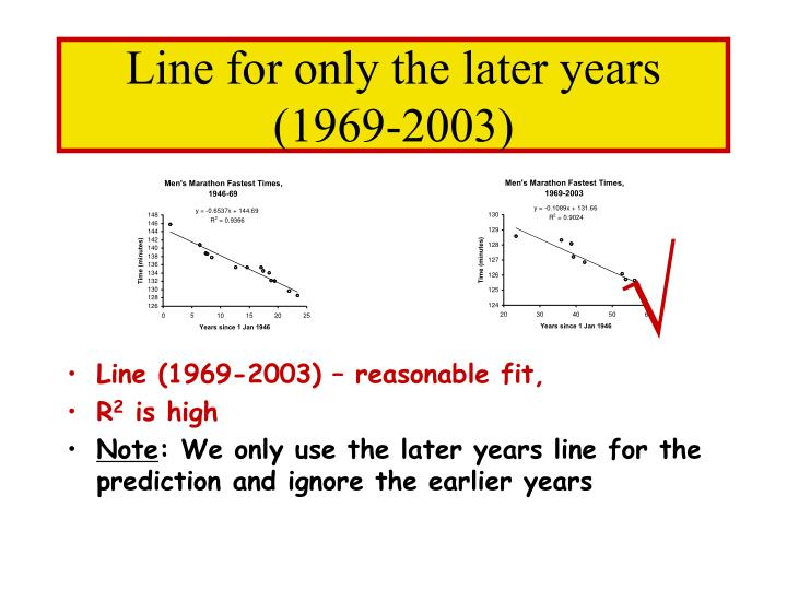 Line for only the later years (1969-2003)
