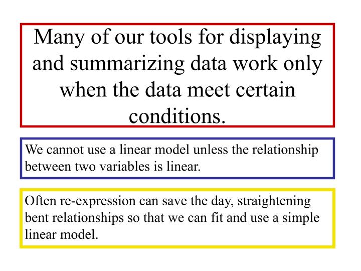 Many of our tools for displaying and summarizing data work only when the data meet certain conditions.