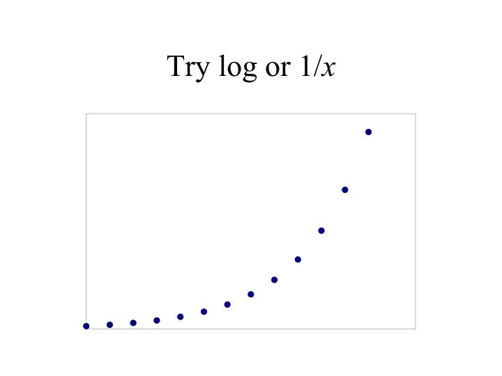 Try log or 1/