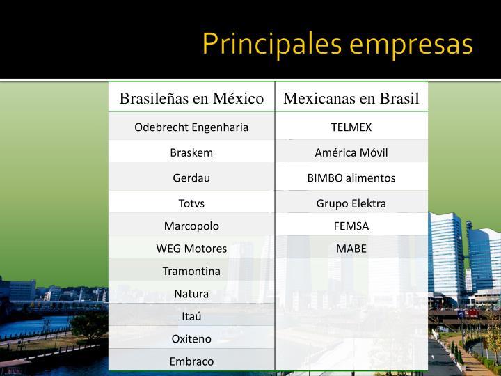 Principales empresas