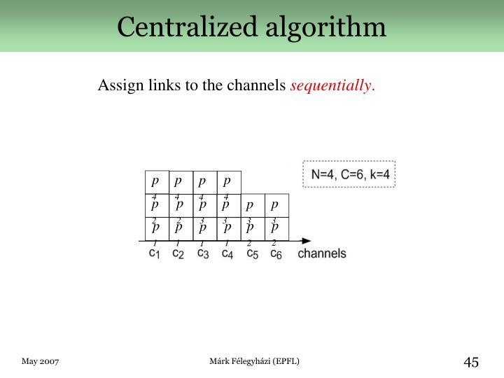 Centralized algorithm