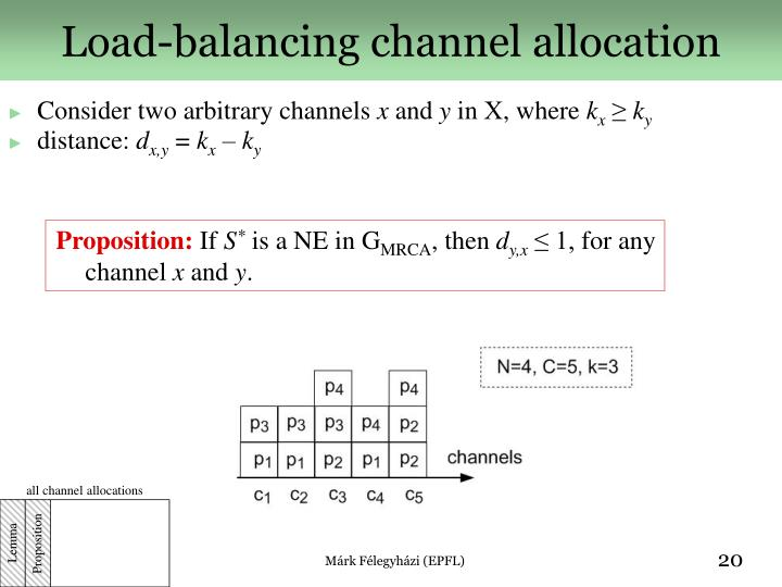 Load-balancing channel allocation