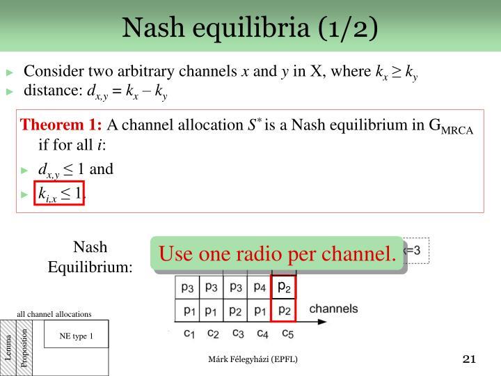 Nash equilibria (1/2)