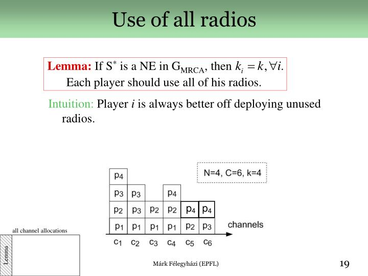 Use of all radios