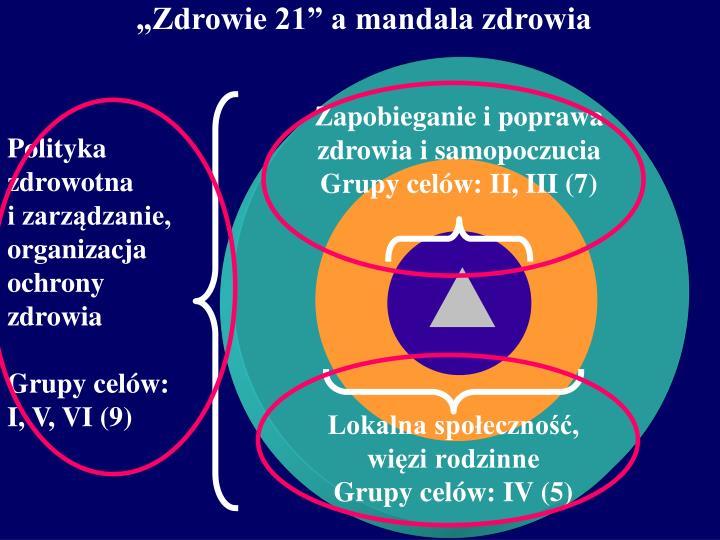 """""""Zdrowie 21"""" a mandala zdrowia"""