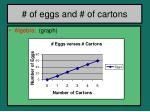 of eggs and of cartons1