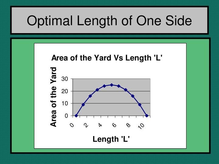 Optimal Length of One Side