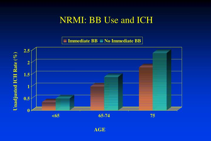 NRMI: BB Use and ICH