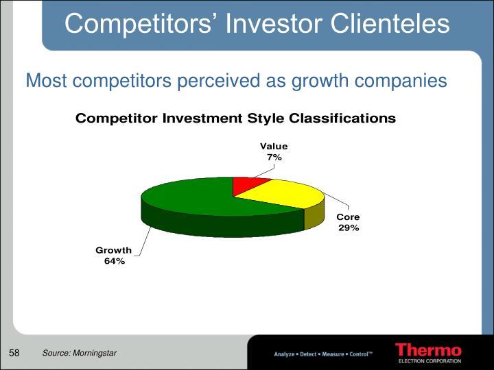 Competitors' Investor Clienteles