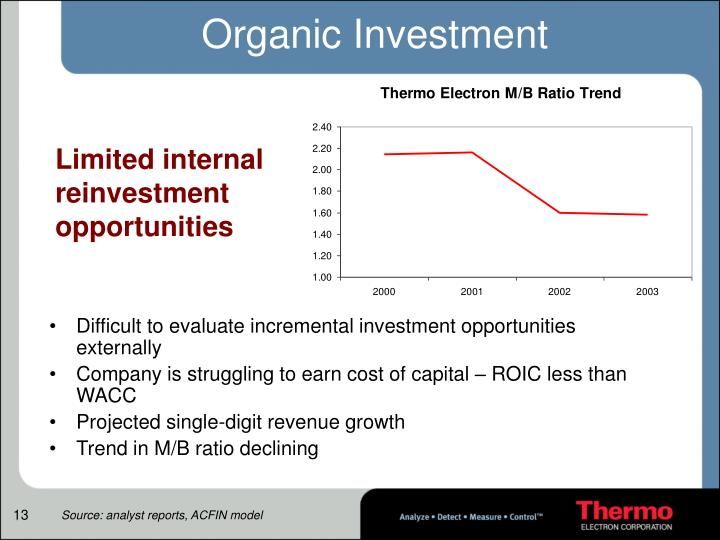 Organic Investment