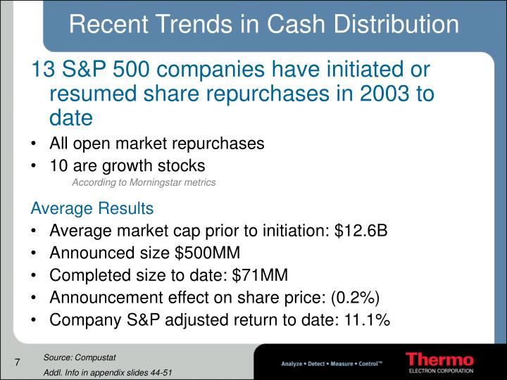 Recent Trends in Cash Distribution