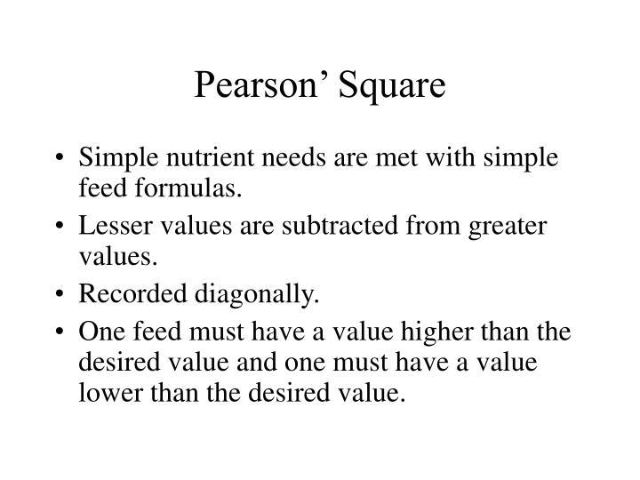 Pearson' Square