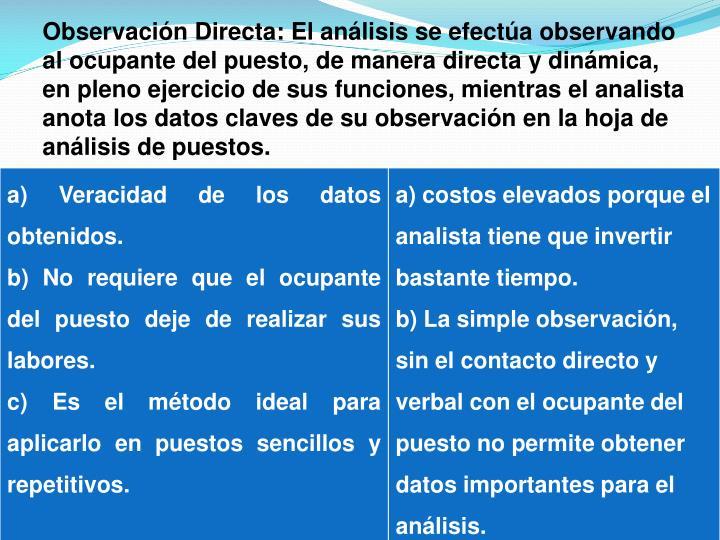 Observación Directa: El análisis se efectúa observando al ocupante del puesto, de manera directa y dinámica, en pleno ejercicio de sus funciones, mientras el analista anota los datos claves de su observación en la hoja de análisis de puestos.