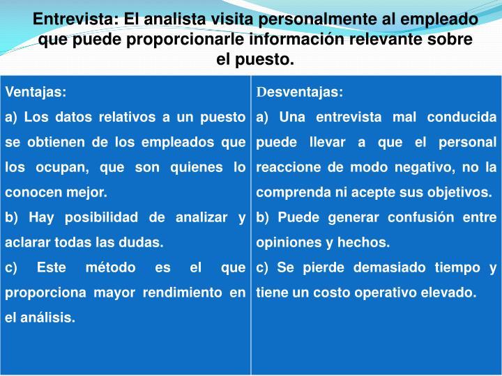 Entrevista: El analista visita personalmente al empleado que puede proporcionarle información relevante sobre el puesto.