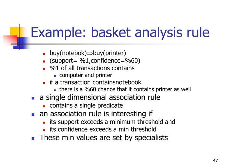 Example: basket analysis rule