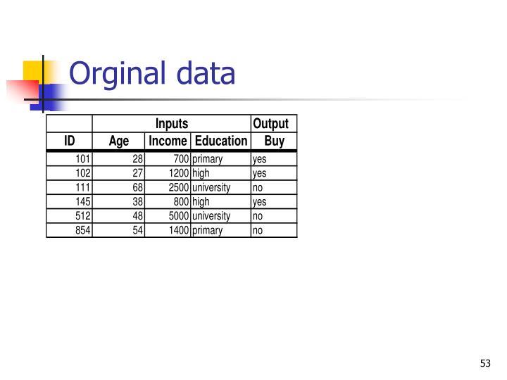 Orginal data