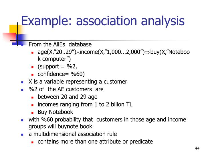 Example: association analysis