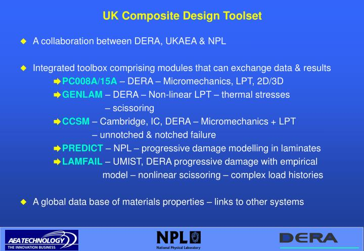 UK Composite Design Toolset