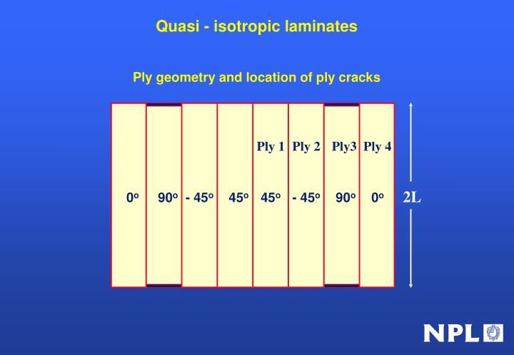 Quasi - isotropic laminates
