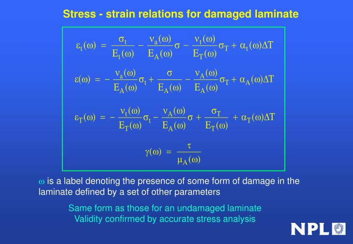 Stress - strain relations for damaged laminate