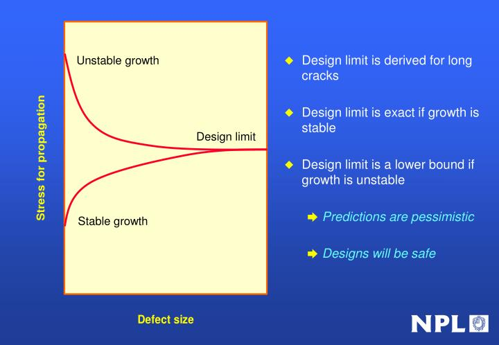 Design limit is derived for long cracks