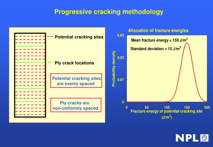 Progressive cracking