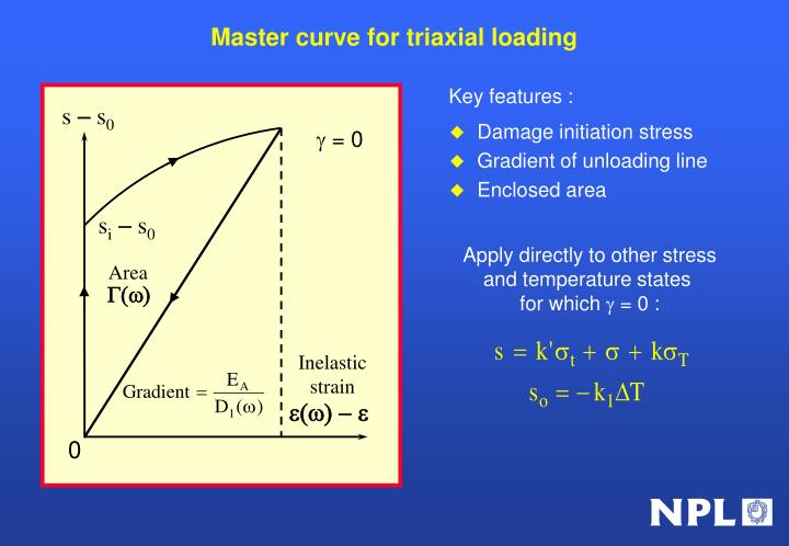 Master curve for triaxial loading