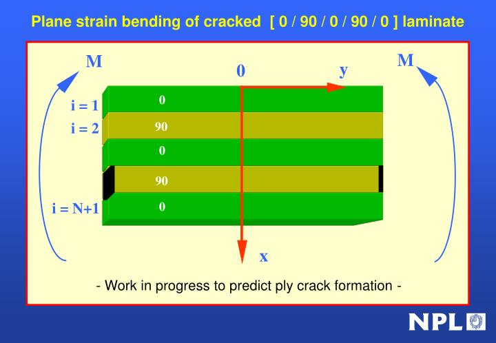 Plane strain bending of cracked  [ 0 / 90 / 0 / 90 / 0 ] laminate