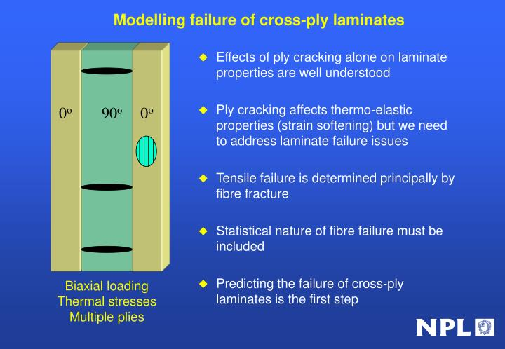 Modelling failure of cross-ply laminates