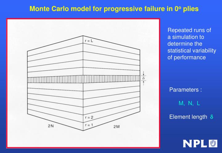 Monte Carlo model for progressive failure in 0
