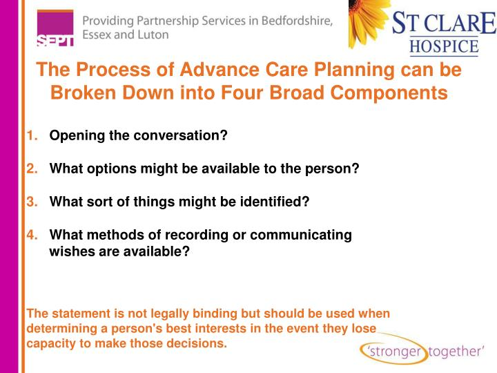 The Process of Advance Care Planning can be Broken Down into Four Broad Components