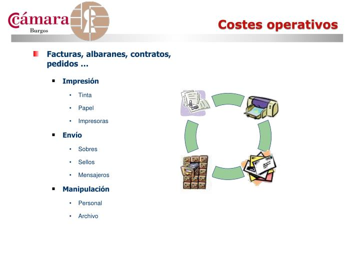 Costes operativos