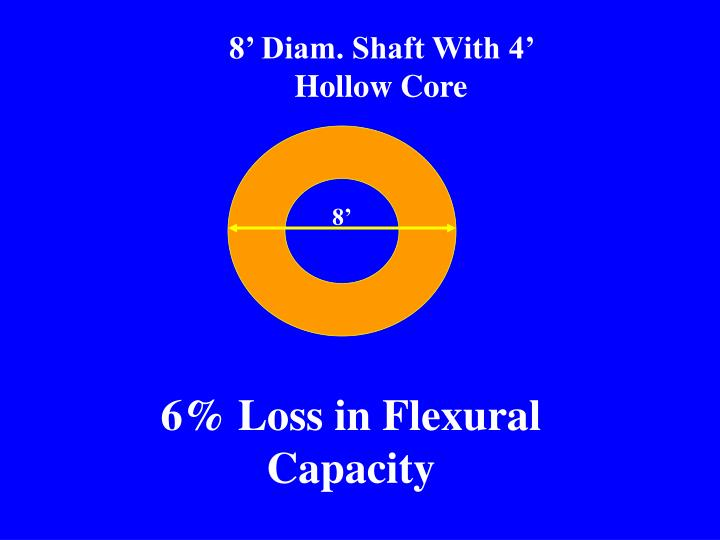 8' Diam. Shaft With 4' Hollow Core