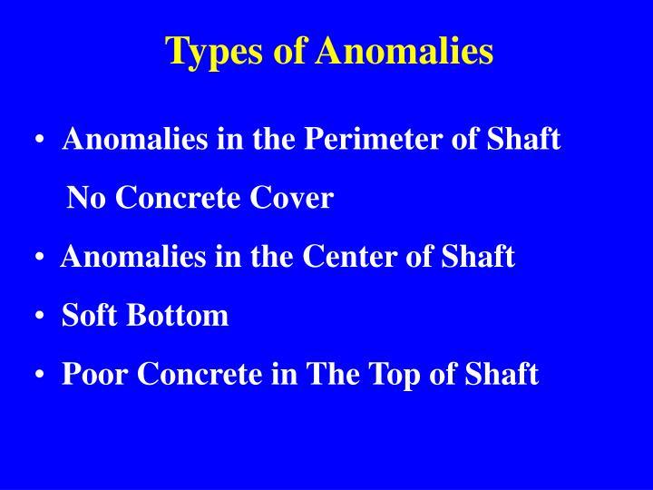 Types of Anomalies
