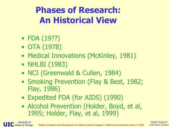 Phases of Research: