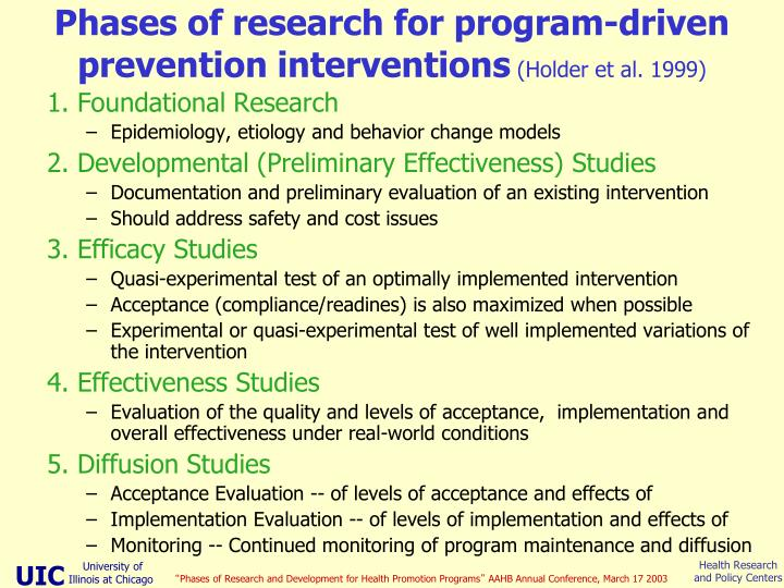 Phases of research for program-driven prevention interventions