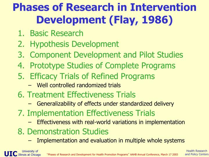 Phases of Research in Intervention Development (Flay, 1986)