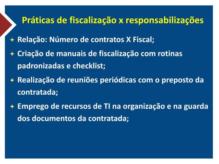 Práticas de fiscalização x responsabilizações