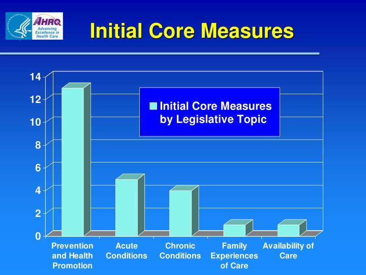Initial Core Measures