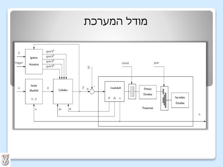 מודל המערכת