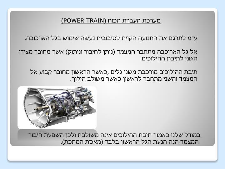 מערכת העברת הכוח (